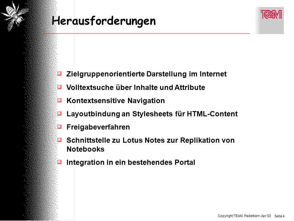 Copyright TEAM, Paderborn Seite 4 Apr 03 Herausforderungen Zielgruppenorientierte Darstellung im Internet Volltextsuche über Inhalte und Attribute Kontextsensitive Navigation Layoutbindung an Stylesheets für HTML-Content Freigabeverfahren Schnittstelle zu Lotus Notes zur Replikation von Notebooks Integration in ein bestehendes Portal