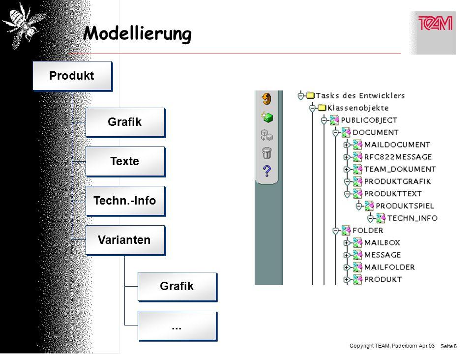 Copyright TEAM, Paderborn Seite 5 Apr 03 Modellierung Grafik Texte Techn.-Info Varianten Grafik Produkt...