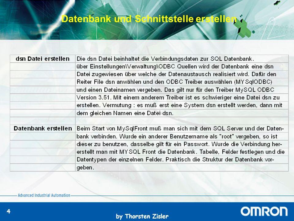 by Thorsten Zisler 4 Datenbank und Schnittstelle erstellen