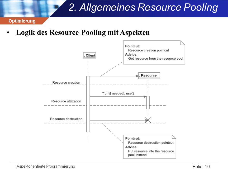 Optimierung Aspektorientierte Programmierung Folie: 10 2. Allgemeines Resource Pooling Logik des Resource Pooling mit Aspekten