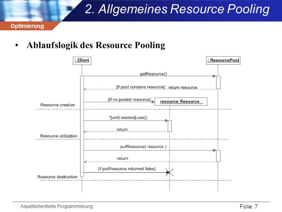 Optimierung Aspektorientierte Programmierung Folie: 7 2. Allgemeines Resource Pooling Ablaufslogik des Resource Pooling