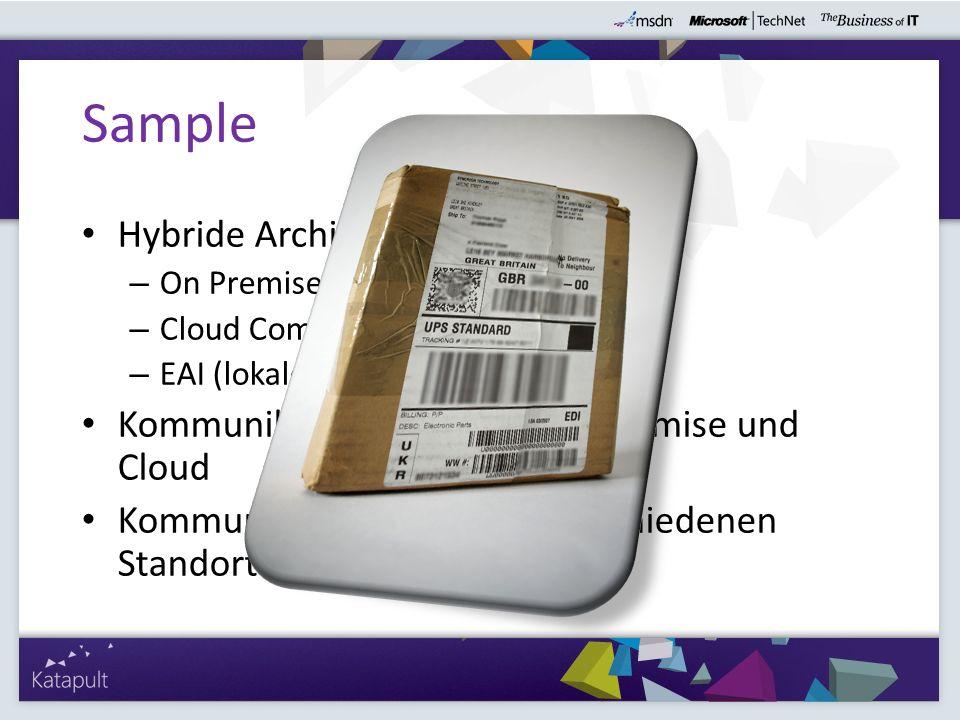 Hybride Architektur – On Premise – Cloud Computing – EAI (lokale IT) Kommunikation zwischen On Premise und Cloud Kommunikation zwischen verschiedenen Standorten über Internet Bus Sample