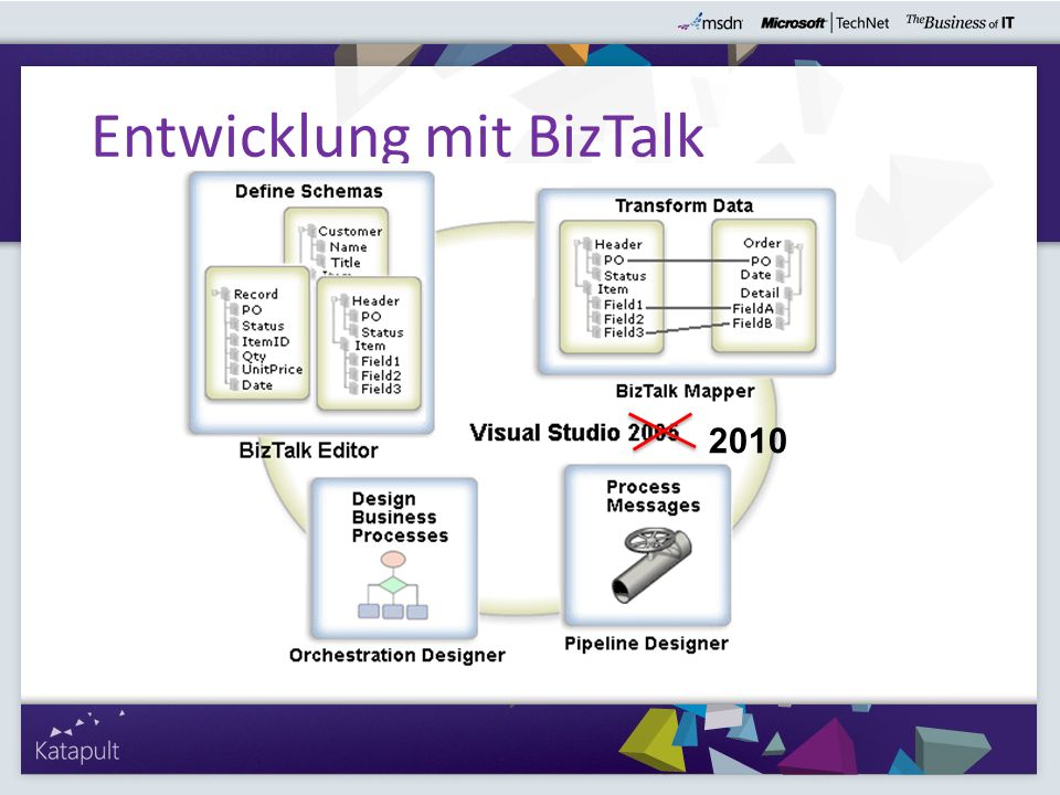 Entwicklung mit BizTalk 2010
