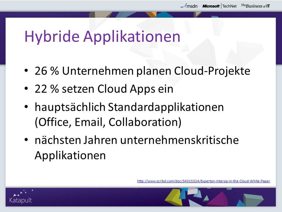 26 % Unternehmen planen Cloud-Projekte 22 % setzen Cloud Apps ein hauptsächlich Standardapplikationen (Office, Email, Collaboration) nächsten Jahren unternehmenskritische Applikationen Hybride Applikationen http://www.scribd.com/doc/34315324/Experton-Interop-in-the-Cloud-White-Paper
