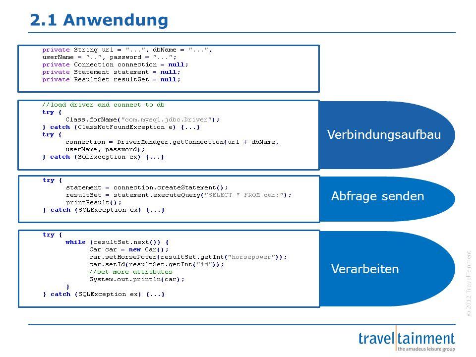 © 2012 TravelTainment 2.2 Problematik der Technologie JDBC arbeitet SQL- basiert.