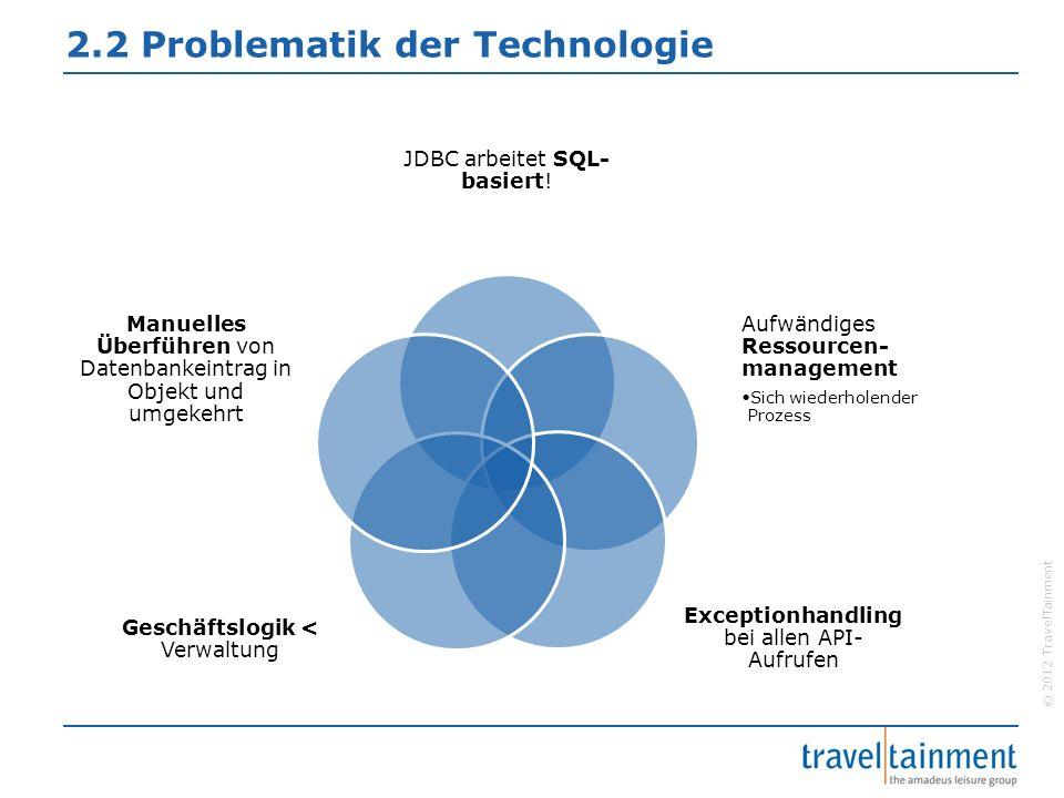 © 2012 TravelTainment SessionFactory in DAO nutzen Injizieren der SessionFactory-Bean Annotieren mit @Repository konsistente Runtime- Exceptions (DataAccessException).