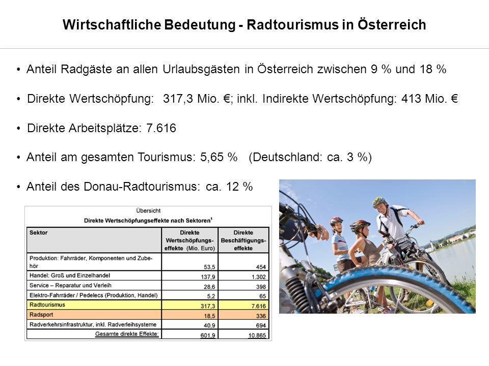 """Chronologie  1982: erste Wegweiser (Treppelwege)  1983: erste Radreise-Veranstalter  1984: erste Rad- karten/führer  1988: Rad-Infostellen  Touris- musverbände schließen sich zusammen;  1990: erste Radler-Befragung; Erfolgsfaktoren  Fluss mit klingendem Namen (Wien, Walzer)  Großes Nachfragepotenzial Deutschland vor der Haustür (2009: für 47 % ist ein Radurlaub ein Thema); Rahmenbedingung: Wertewandel;  Wirte und Tourismusverbände haben die Chance ergriffen - vor allem """"neue Tourismusregionen in ländlichen Regionen;  2008: 70.000 Etappen-Radler, ca."""