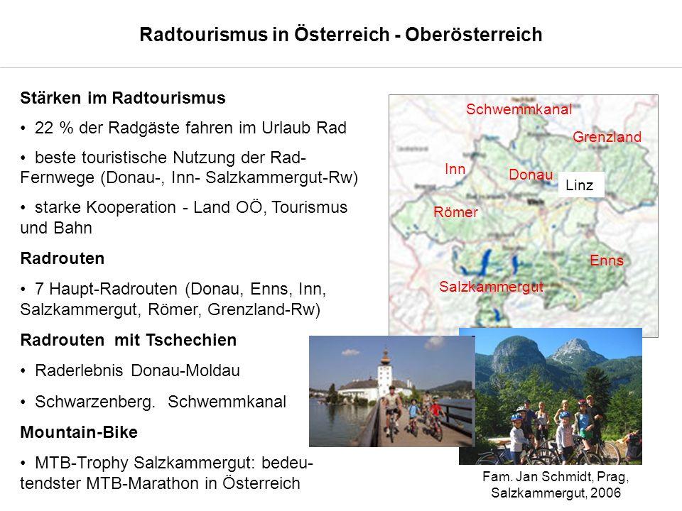 Radtourismus in Österreich - Oberösterreich Stärken im Radtourismus 22 % der Radgäste fahren im Urlaub Rad beste touristische Nutzung der Rad- Fernwege (Donau-, Inn- Salzkammergut-Rw) starke Kooperation - Land OÖ, Tourismus und Bahn Radrouten 7 Haupt-Radrouten (Donau, Enns, Inn, Salzkammergut, Römer, Grenzland-Rw) Radrouten mit Tschechien Raderlebnis Donau-Moldau Schwarzenberg.
