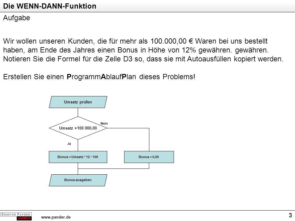 Die WENN-DANN-Funktion www.pander.de 3 Aufgabe Wir wollen unseren Kunden, die für mehr als 100.000,00 € Waren bei uns bestellt haben, am Ende des Jahres einen Bonus in Höhe von 12% gewähren.