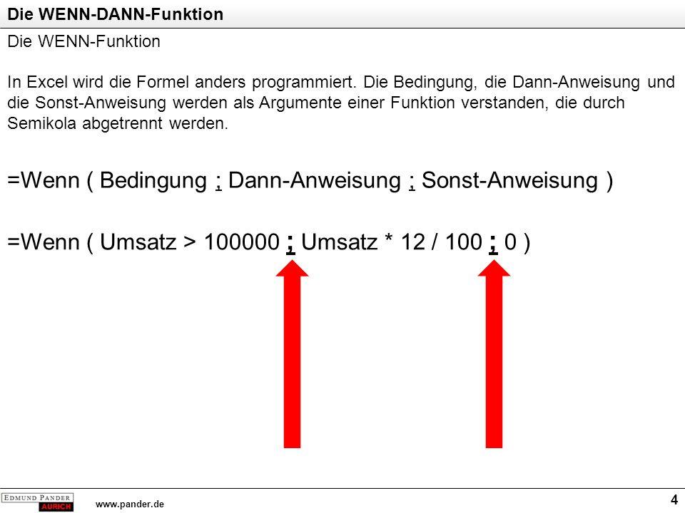 Die WENN-DANN-Funktion www.pander.de 4 =Wenn ( Bedingung ; Dann-Anweisung ; Sonst-Anweisung ) Die WENN-Funktion In Excel wird die Formel anders programmiert.