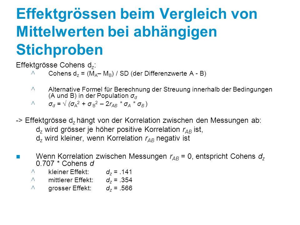 Effektgrössen beim Vergleich von Mittelwerten bei abhängigen Stichproben Effektgrösse Cohens d z : ^ Cohens d z = (M A – M B ) / SD (der Differenzwerte A - B) ^ Alternative Formel für Berechnung der Streuung innerhalb der Bedingungen (A und B) in der Population σ d ^ σ d = √ (σ A 2 + σ B 2 – 2r AB * σ A * σ B ) -> Effektgrösse d z hängt von der Korrelation zwischen den Messungen ab: d z wird grösser je höher positive Korrelation r AB ist, d z wird kleiner, wenn Korrelation r AB negativ ist Wenn Korrelation zwischen Messungen r AB = 0, entspricht Cohens d z 0.707 * Cohens d ^ kleiner Effekt: d z =.141 ^ mittlerer Effekt: d z =.354 ^ grosser Effekt: d z =.566