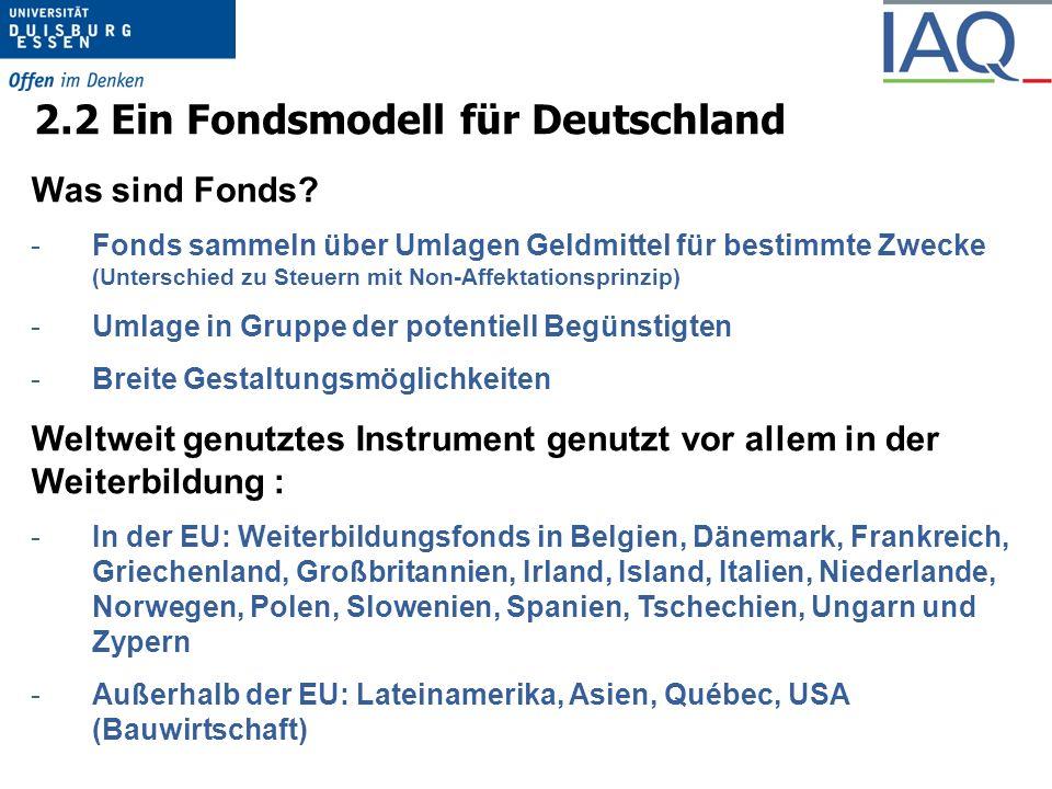 2.2 Ein Fondsmodell für Deutschland Was sind Fonds.