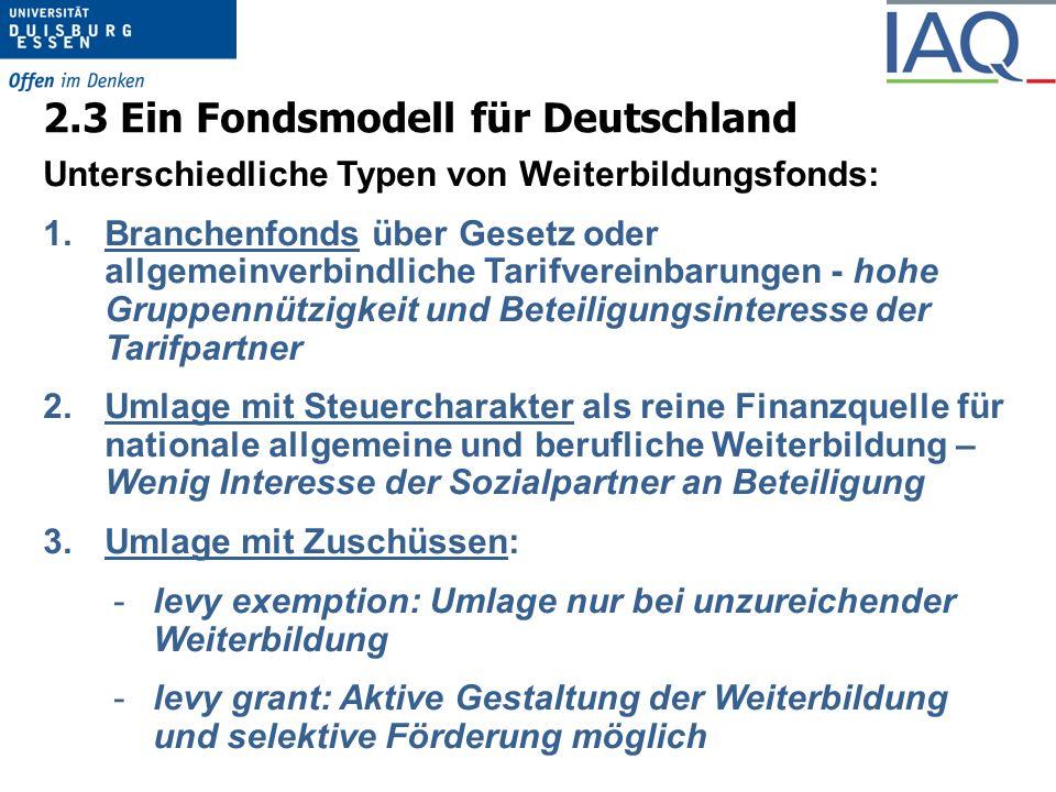2.3 Ein Fondsmodell für Deutschland Unterschiedliche Typen von Weiterbildungsfonds: 1.Branchenfonds über Gesetz oder allgemeinverbindliche Tarifvereinbarungen - hohe Gruppennützigkeit und Beteiligungsinteresse der Tarifpartner 2.Umlage mit Steuercharakter als reine Finanzquelle für nationale allgemeine und berufliche Weiterbildung – Wenig Interesse der Sozialpartner an Beteiligung 3.Umlage mit Zuschüssen: -levy exemption: Umlage nur bei unzureichender Weiterbildung -levy grant: Aktive Gestaltung der Weiterbildung und selektive Förderung möglich