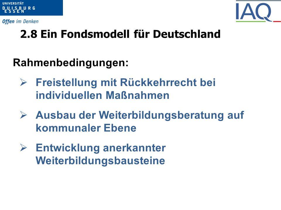 2.8 Ein Fondsmodell für Deutschland Rahmenbedingungen:  Freistellung mit Rückkehrrecht bei individuellen Maßnahmen  Ausbau der Weiterbildungsberatung auf kommunaler Ebene  Entwicklung anerkannter Weiterbildungsbausteine
