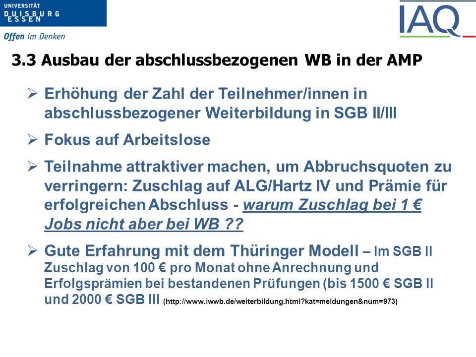 3.3 Ausbau der abschlussbezogenen WB in der AMP  Erhöhung der Zahl der Teilnehmer/innen in abschlussbezogener Weiterbildung in SGB II/III  Fokus auf Arbeitslose  Teilnahme attraktiver machen, um Abbruchsquoten zu verringern: Zuschlag auf ALG/Hartz IV und Prämie für erfolgreichen Abschluss - warum Zuschlag bei 1 € Jobs nicht aber bei WB ?.