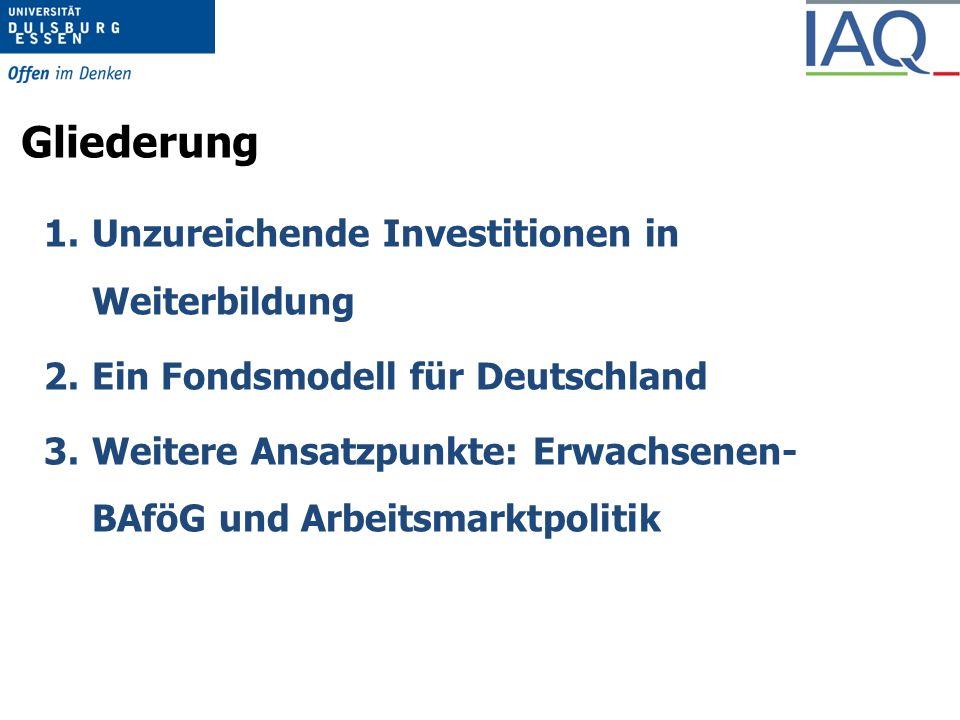Gliederung 1.Unzureichende Investitionen in Weiterbildung 2.Ein Fondsmodell für Deutschland 3.Weitere Ansatzpunkte: Erwachsenen- BAföG und Arbeitsmarktpolitik