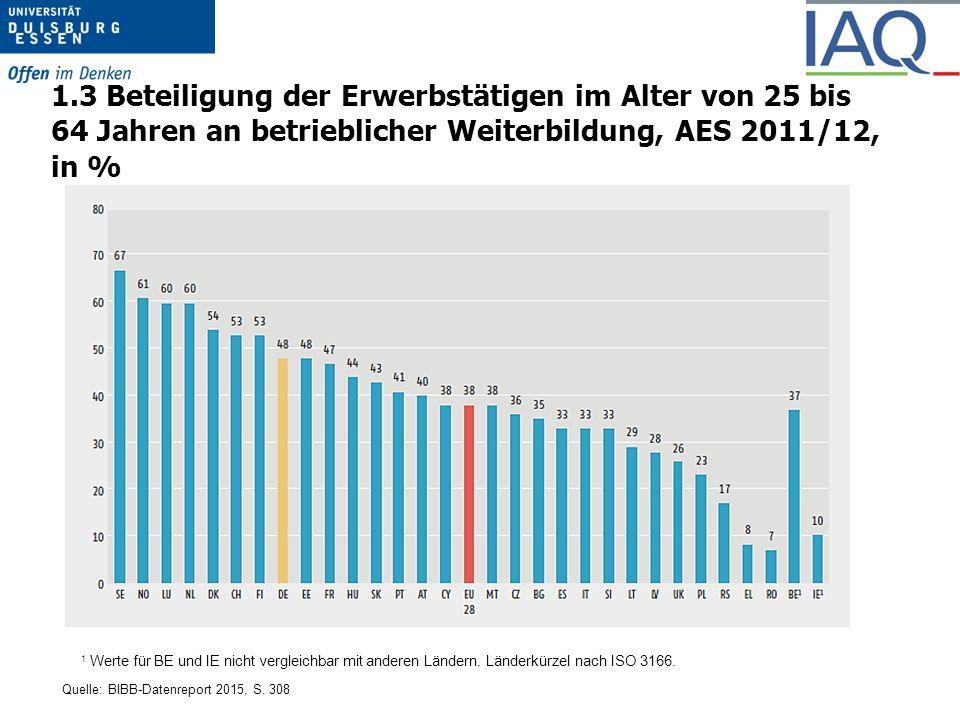 1.3 Beteiligung der Erwerbstätigen im Alter von 25 bis 64 Jahren an betrieblicher Weiterbildung, AES 2011/12, in % Quelle: BIBB-Datenreport 2015, S.
