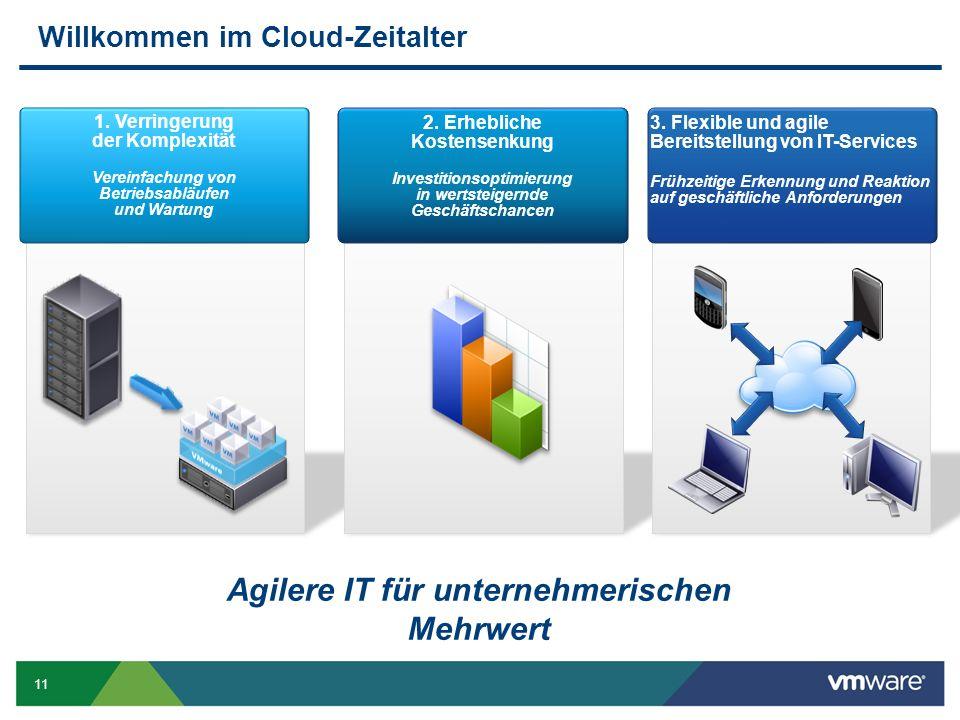 11 Agilere IT für unternehmerischen Mehrwert Willkommen im Cloud-Zeitalter 1. Verringerung der Komplexität Vereinfachung von Betriebsabläufen und Wart