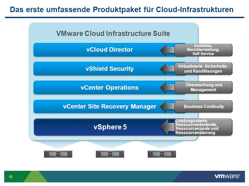 12 VMware Cloud Infrastructure Suite vCloud Director vShield Security Das erste umfassende Produktpaket für Cloud-Infrastrukturen vSphere 5 vCenter Si