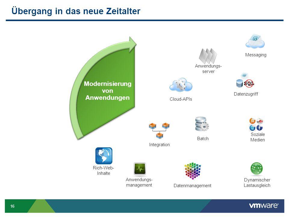 16 Übergang in das neue Zeitalter Integration Batch Datenzugriff Soziale Medien Cloud-APIs Rich-Web- Inhalte Dynamischer Lastausgleich Messaging Datenmanagement Anwendungs- management Anwendungs- server Modernisierung von Anwendungen