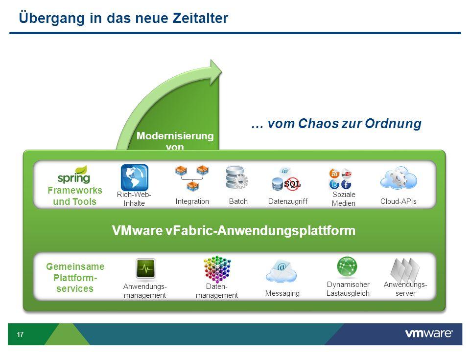 17 Modernisierung von Anwendungen Übergang in das neue Zeitalter VMware vFabric-Anwendungsplattform Moderne Plattformservices IntegrationBatchDatenzug