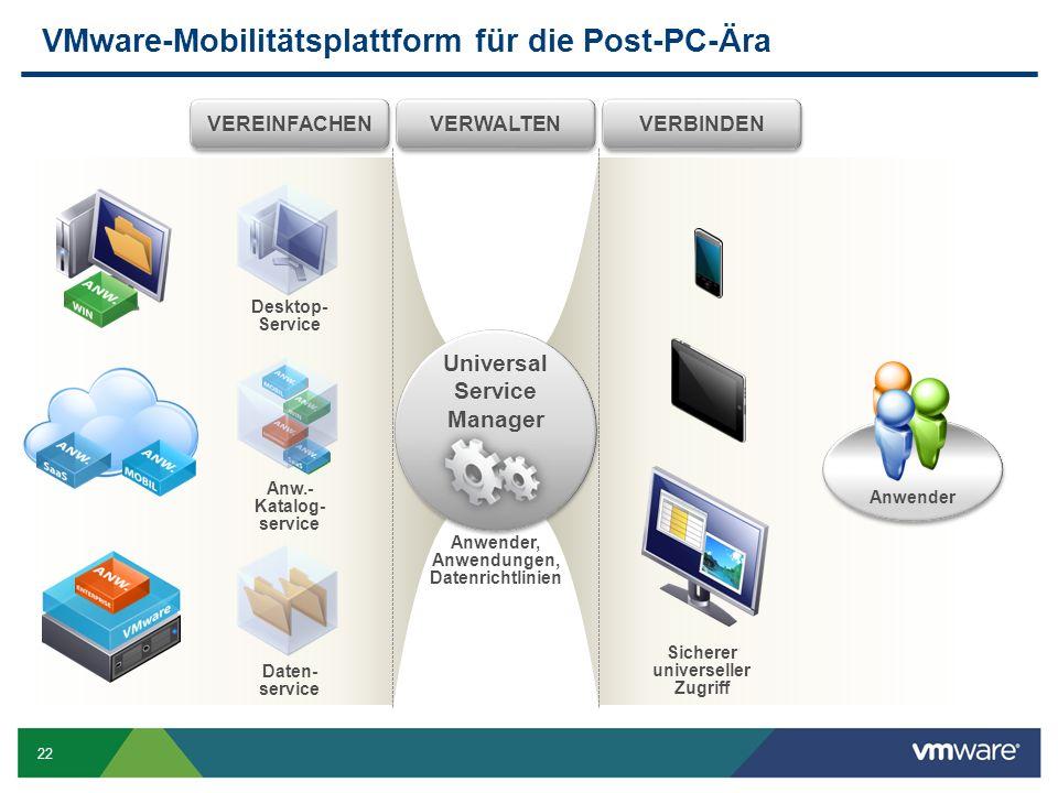 22 VMware-Mobilitätsplattform für die Post-PC-Ära VERBINDENVERWALTENVEREINFACHEN Desktop- Service Anw.- Katalog- service Daten- service Sicherer unive