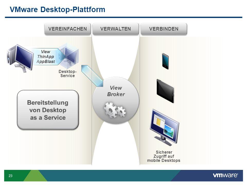 23 VMware Desktop-Plattform VERBINDENVERWALTENVEREINFACHEN Desktop- Service Sicherer Zugriff auf mobile Desktops View Broker View ThinApp AppBlast