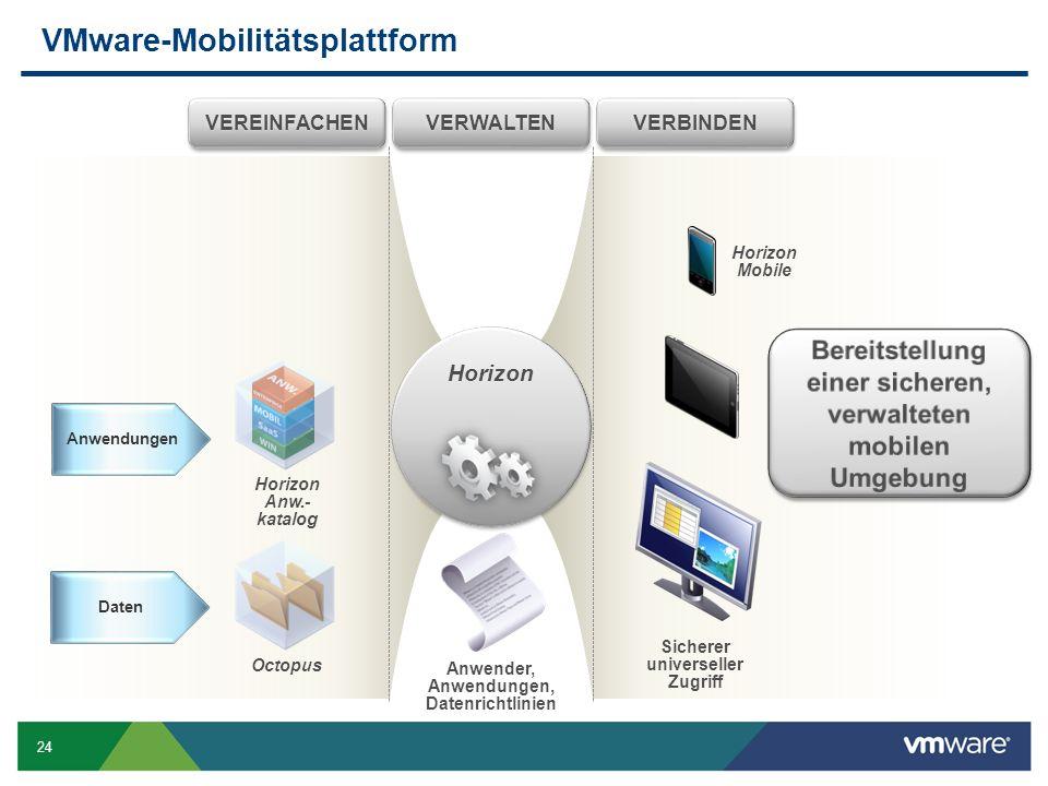 24 VMware-Mobilitätsplattform VERBINDENVERWALTENVEREINFACHEN Horizon Anw.- katalog Octopus Sicherer universeller Zugriff Horizon Anwender, Anwendungen