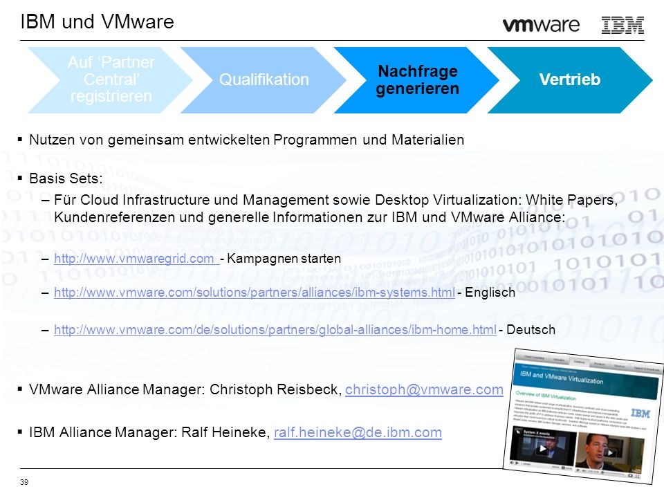  Nutzen von gemeinsam entwickelten Programmen und Materialien  Basis Sets: –Für Cloud Infrastructure und Management sowie Desktop Virtualization: Wh