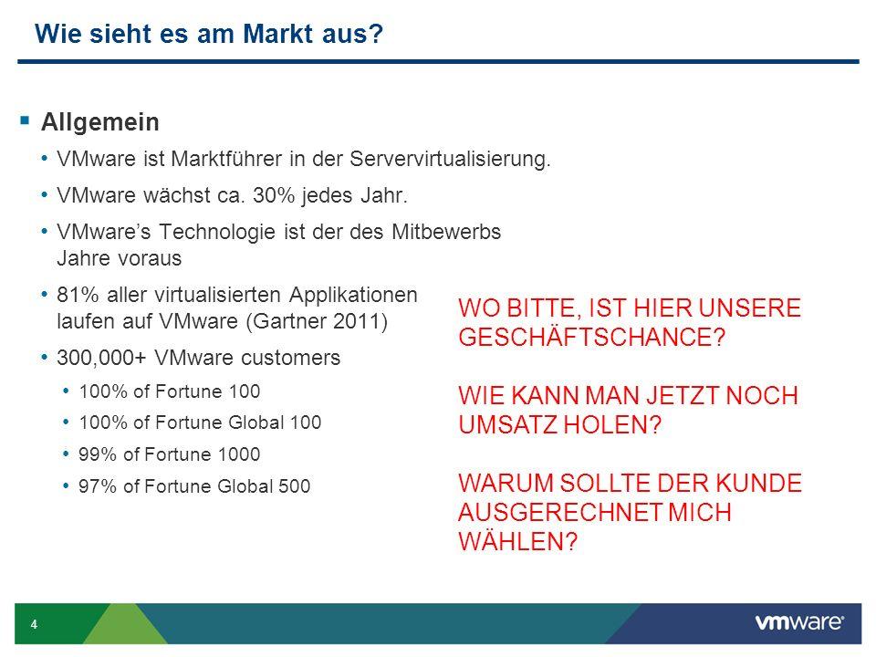 4 Wie sieht es am Markt aus?  Allgemein VMware ist Marktführer in der Servervirtualisierung. VMware wächst ca. 30% jedes Jahr. VMware's Technologie i