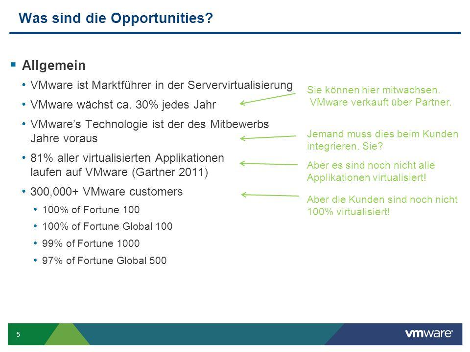 5 Was sind die Opportunities?  Allgemein VMware ist Marktführer in der Servervirtualisierung VMware wächst ca. 30% jedes Jahr VMware's Technologie is