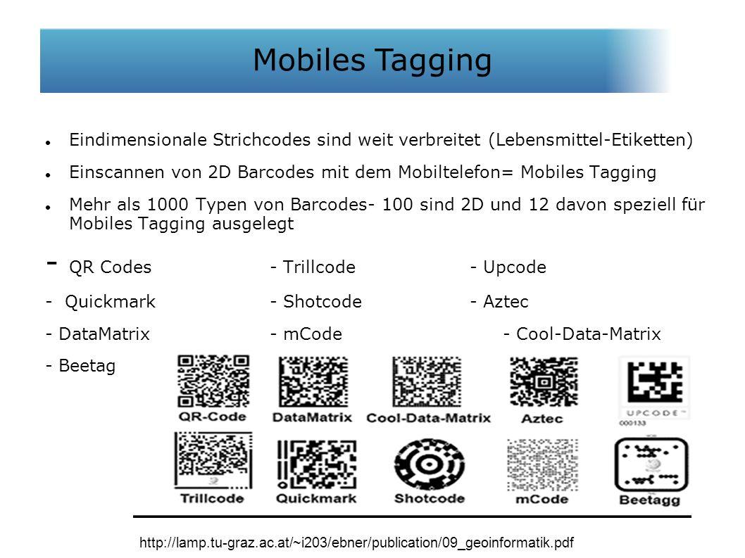 Eindimensionale Strichcodes sind weit verbreitet (Lebensmittel-Etiketten)  Einscannen von 2D Barcodes mit dem Mobiltelefon= Mobiles Tagging Mehr als 1000 Typen von Barcodes- 100 sind 2D und 12 davon speziell für Mobiles Tagging ausgelegt - QR Codes- Trillcode- Upcode - Quickmark- Shotcode- Aztec - DataMatrix- mCode- Cool-Data-Matrix - Beetag http://lamp.tu-graz.ac.at/~i203/ebner/publication/09_geoinformatik.pdf Mobiles Tagging