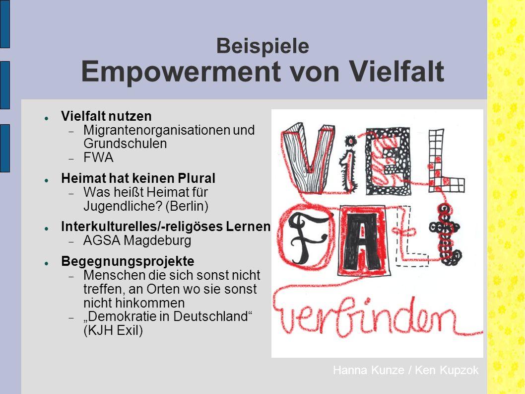 Beispiele Empowerment von Vielfalt Hanna Kunze / Ken Kupzok Vielfalt nutzen  Migrantenorganisationen und Grundschulen  FWA Heimat hat keinen Plural  Was heißt Heimat für Jugendliche.