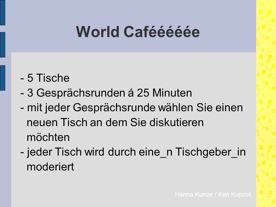 World Cafééééée - 5 Tische - 3 Gesprächsrunden á 25 Minuten - mit jeder Gesprächsrunde wählen Sie einen neuen Tisch an dem Sie diskutieren möchten - jeder Tisch wird durch eine_n Tischgeber_in moderiert Hanna Kunze / Ken Kupzok