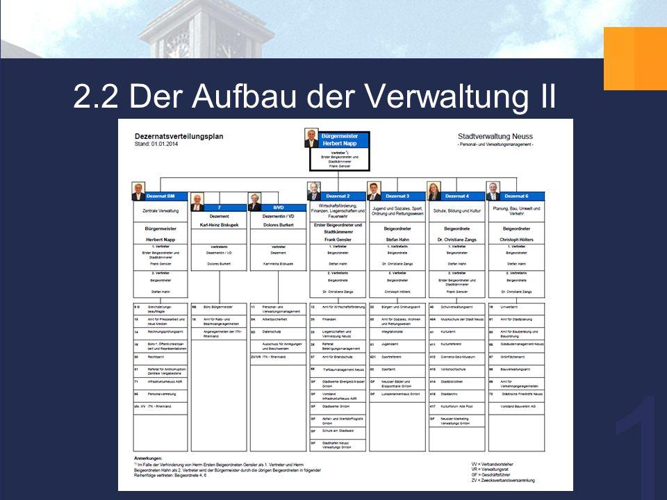 10 2.2 Der Aufbau der Verwaltung II