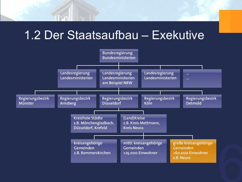 6 1.2 Der Staatsaufbau – Exekutive