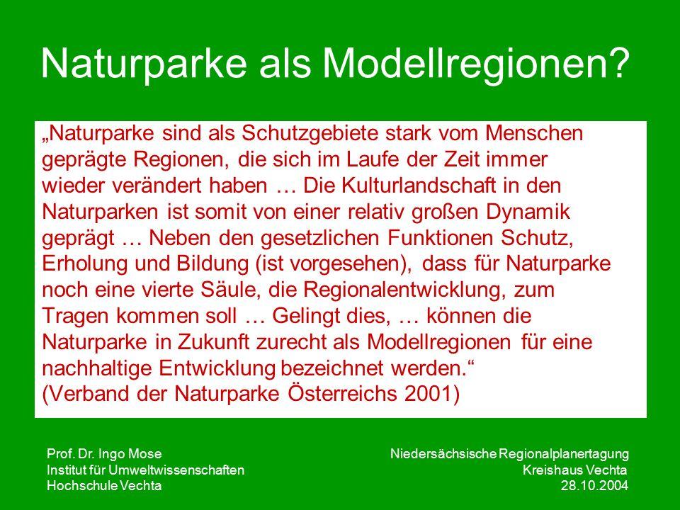 Prof. Dr. Ingo Mose Niedersächsische Regionalplanertagung Institut für UmweltwissenschaftenKreishaus Vechta Hochschule Vechta 28.10.2004 Naturparke al
