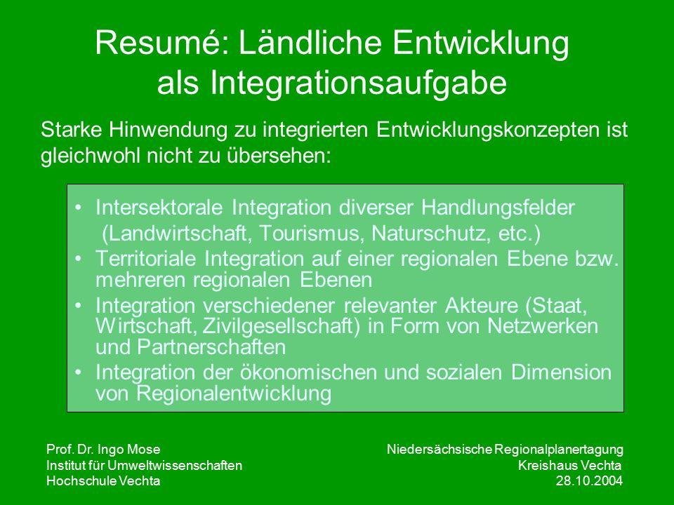 Prof. Dr. Ingo Mose Niedersächsische Regionalplanertagung Institut für UmweltwissenschaftenKreishaus Vechta Hochschule Vechta 28.10.2004 Resumé: Ländl