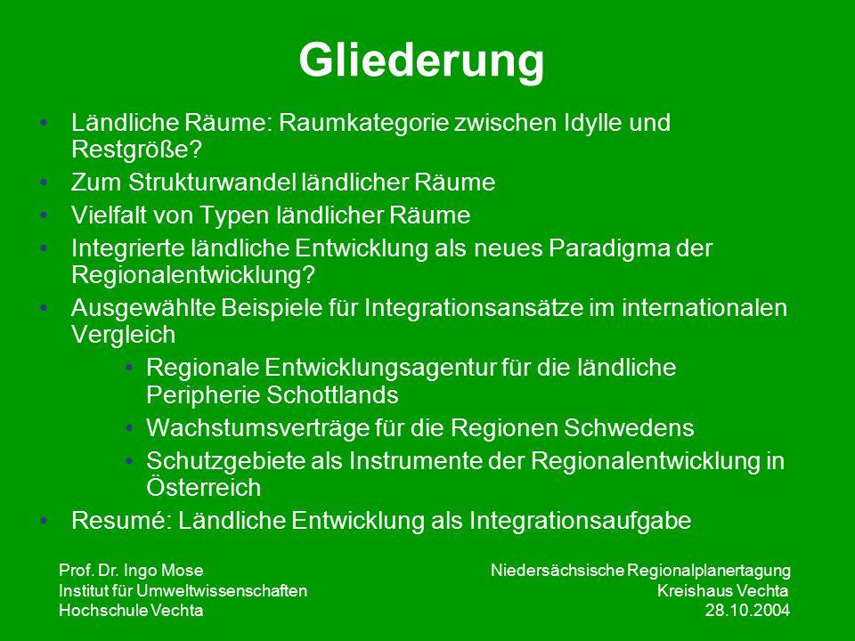 Prof. Dr. Ingo Mose Niedersächsische Regionalplanertagung Institut für UmweltwissenschaftenKreishaus Vechta Hochschule Vechta 28.10.2004 Gliederung Lä