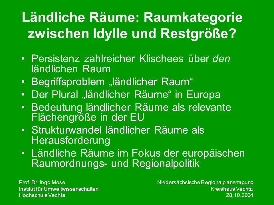 Prof. Dr. Ingo Mose Niedersächsische Regionalplanertagung Institut für UmweltwissenschaftenKreishaus Vechta Hochschule Vechta 28.10.2004 Ländliche Räu