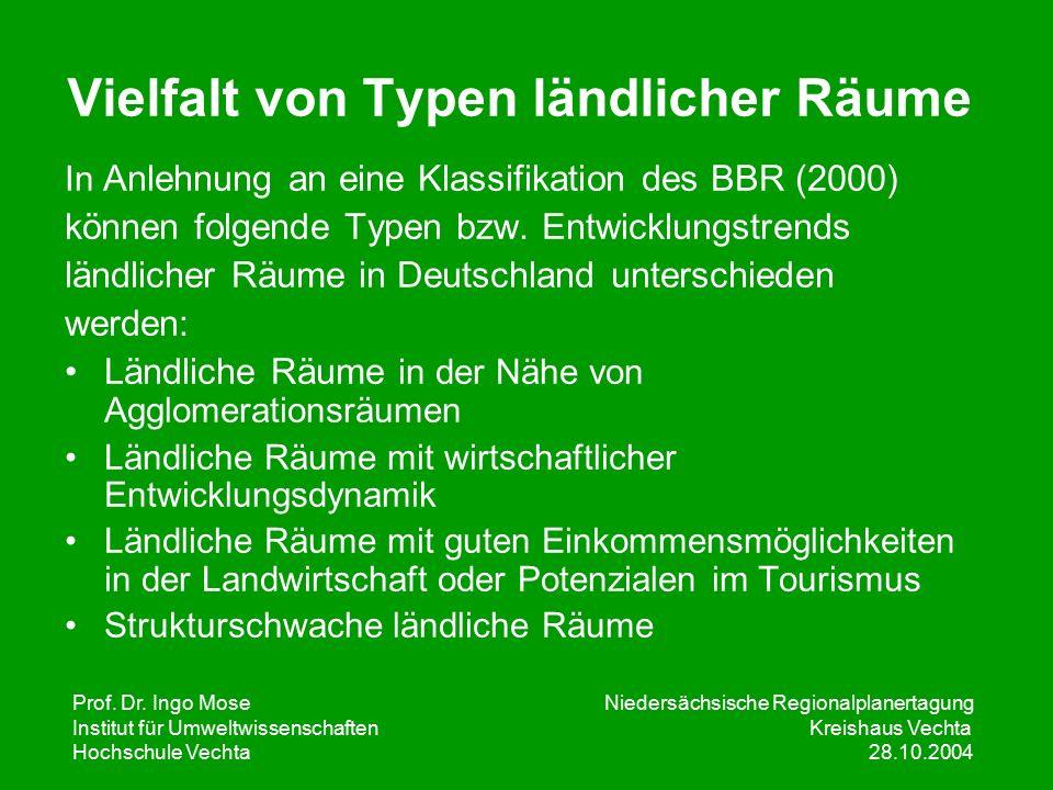 Prof. Dr. Ingo Mose Niedersächsische Regionalplanertagung Institut für UmweltwissenschaftenKreishaus Vechta Hochschule Vechta 28.10.2004 Vielfalt von