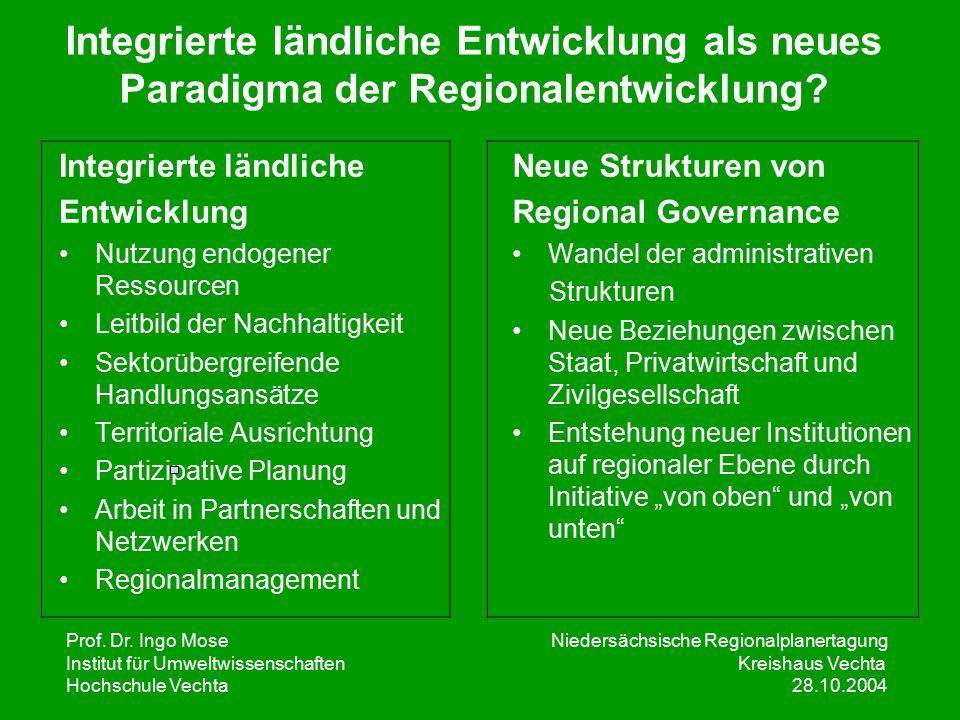 Prof. Dr. Ingo Mose Niedersächsische Regionalplanertagung Institut für UmweltwissenschaftenKreishaus Vechta Hochschule Vechta 28.10.2004 Integrierte l