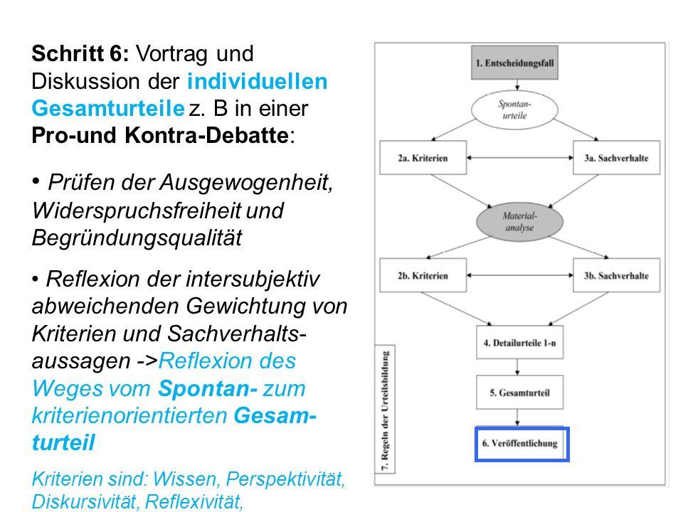 Schritt 6: Vortrag und Diskussion der individuellen Gesamturteile z.
