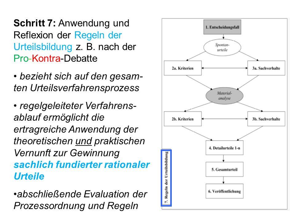 Schritt 7: Anwendung und Reflexion der Regeln der Urteilsbildung z.