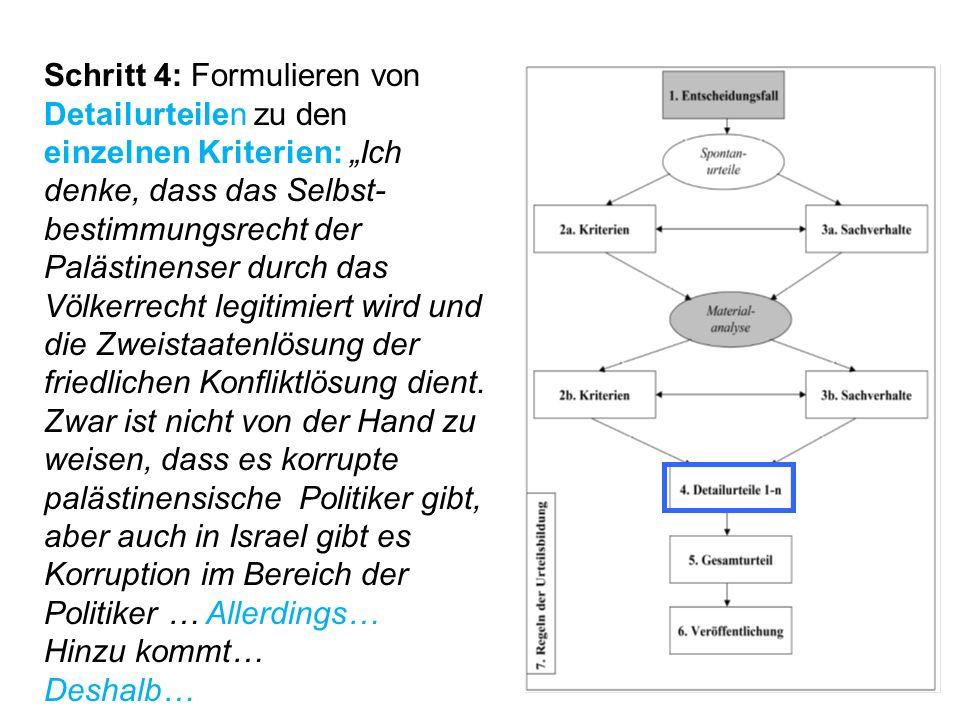 """Schritt 4: Formulieren von Detailurteilen zu den einzelnen Kriterien: """"Ich denke, dass das Selbst- bestimmungsrecht der Palästinenser durch das Völkerrecht legitimiert wird und die Zweistaatenlösung der friedlichen Konfliktlösung dient."""