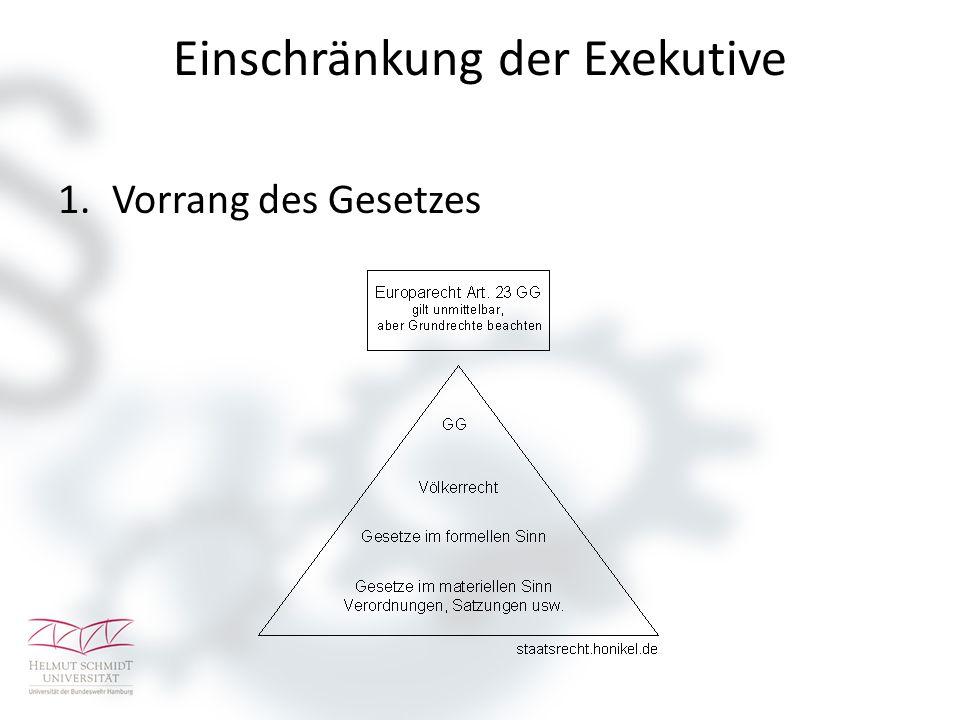 Einschränkung der Exekutive 1.Vorrang des Gesetzes