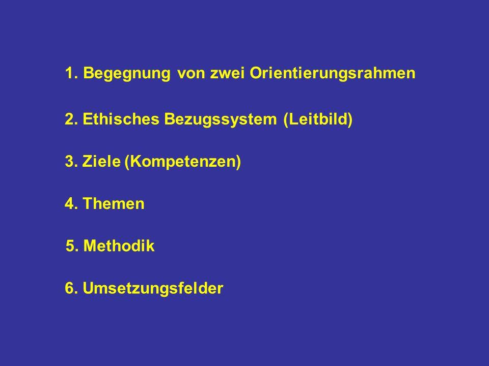 2. Ethisches Bezugssystem (Leitbild) 3. Ziele (Kompetenzen) 4.