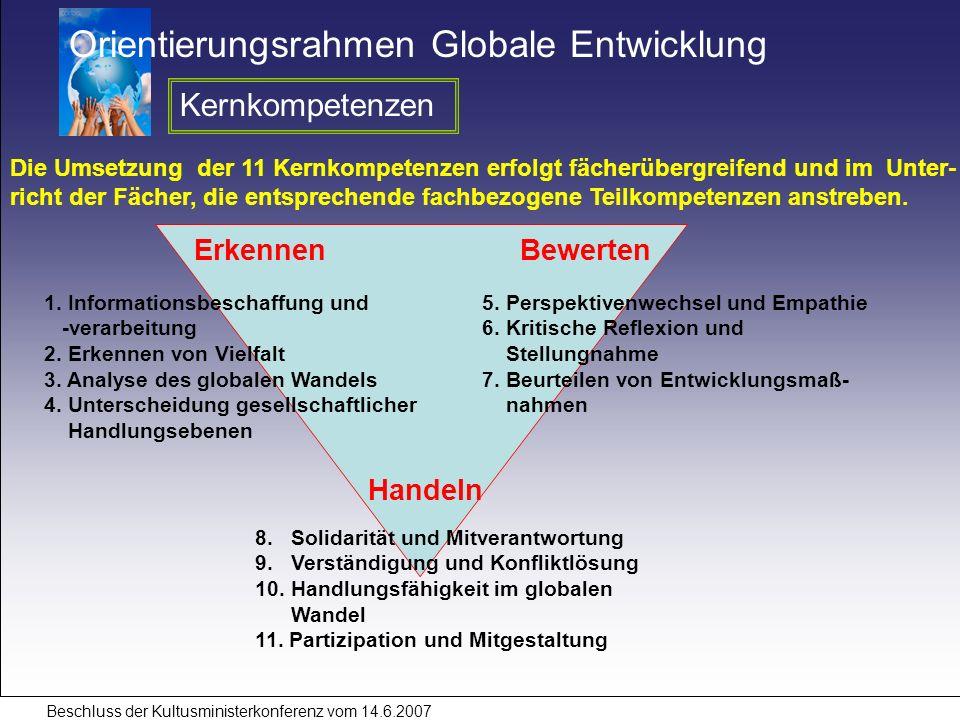 Orientierungsrahmen Globale Entwicklung Beschluss der Kultusministerkonferenz vom 14.6.2007 Kernkompetenzen ErkennenBewerten Handeln Die Umsetzung der 11 Kernkompetenzen erfolgt fächerübergreifend und im Unter- richt der Fächer, die entsprechende fachbezogene Teilkompetenzen anstreben.