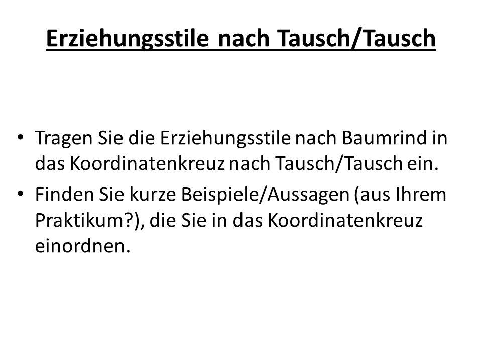Erziehungsstile nach Tausch/Tausch Tragen Sie die Erziehungsstile nach Baumrind in das Koordinatenkreuz nach Tausch/Tausch ein.