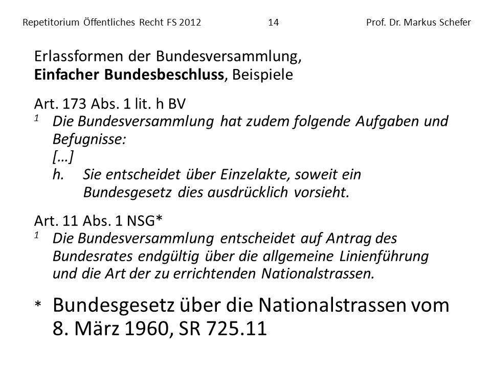 Repetitorium Öffentliches Recht FS 201214Prof. Dr.